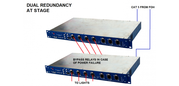 4 Stage bypass