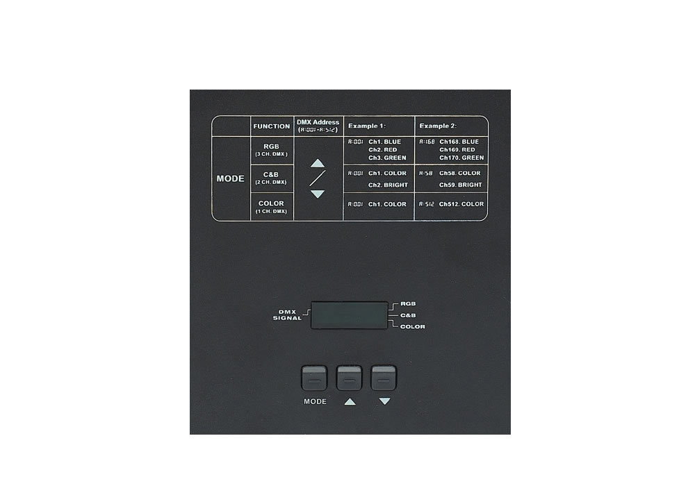 FLOODCOLOR 3 DMX Detalle del panel trasero