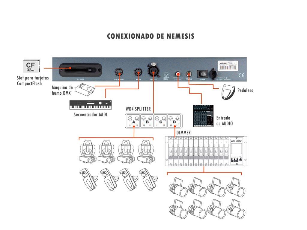 NEMESIS_CONEXION